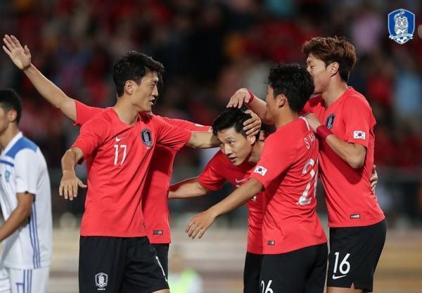 انتخابی جام جهانی 2022، رجحان پرگل کره جنوبی مقابل ترکمنستان
